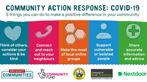 Community Action viral response